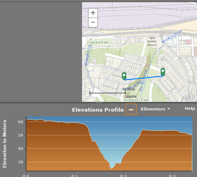 surrey-elevation-profile-tool