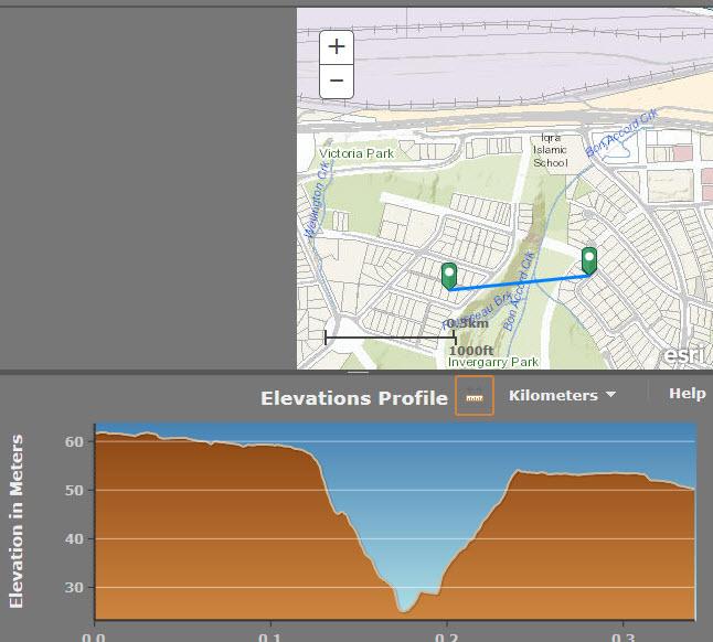 Surrey Elevation Profile Tool